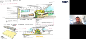 Drawing designs of proposed architecture